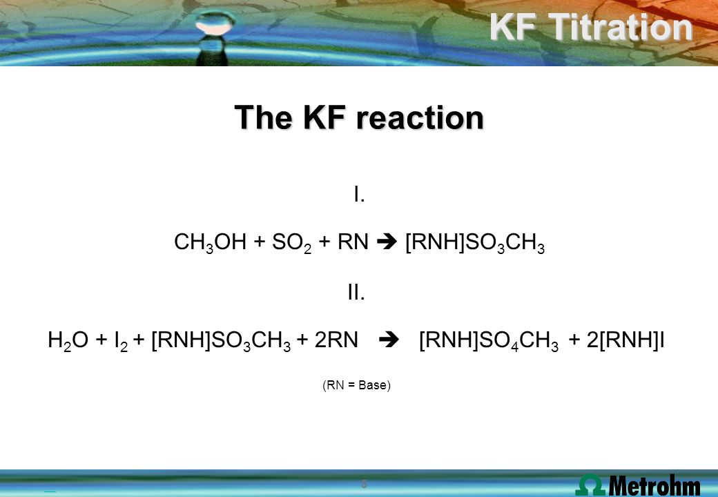 The KF reaction I. CH3OH + SO2 + RN  [RNH]SO3CH3